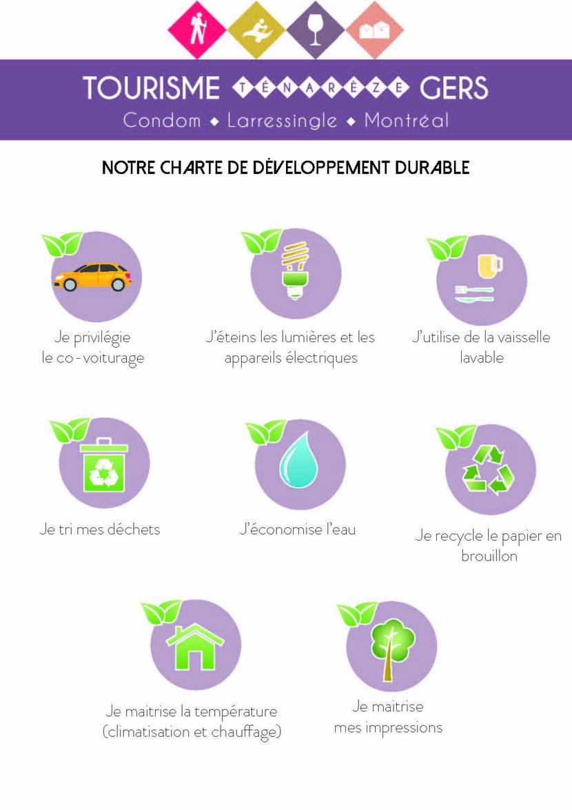 Charte de développement durable Ténarèze Gers
